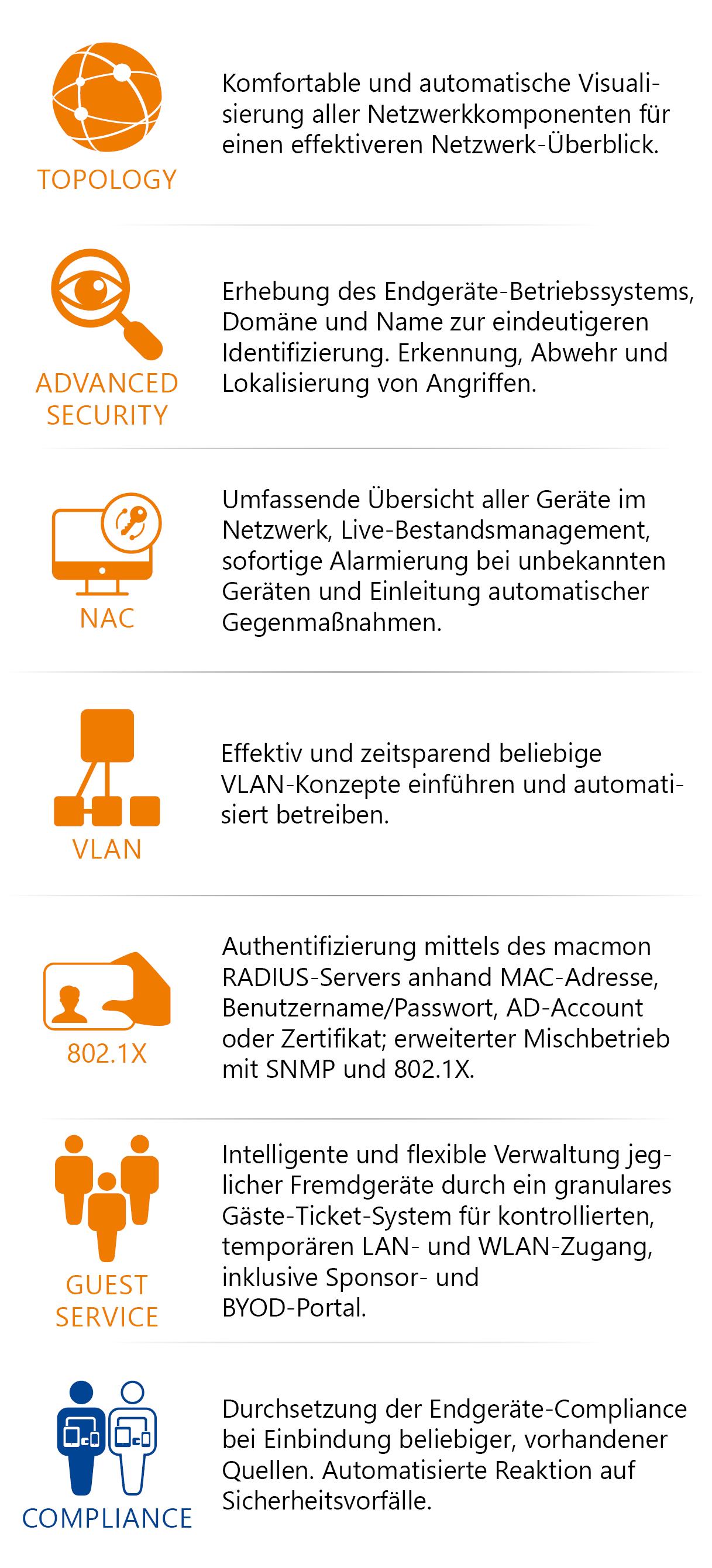 tabelle-funktionen-mobil